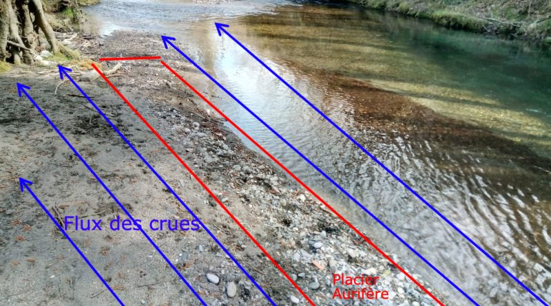 Des paillettes d'or dans une plage de sables, graviers et galets en Ariège